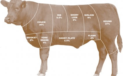Angus_beef_chart.png
