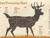The Deer processing